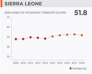 Sierra Leone Economy  Population  Gdp  Inflation  Business