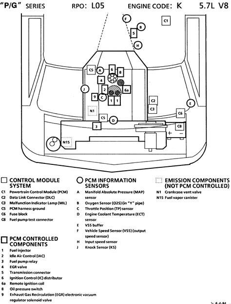 free download parts manuals 1992 chevrolet g series g20 regenerative braking repair guides component location diagrams component location diagrams autozone com