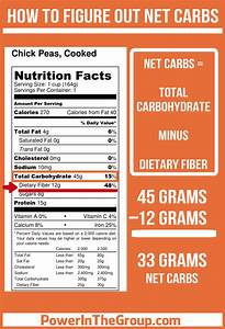 How To Figure Out Net Carbs