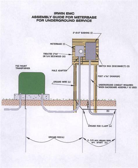 residential electrical meter wiring diagram 43 wiring