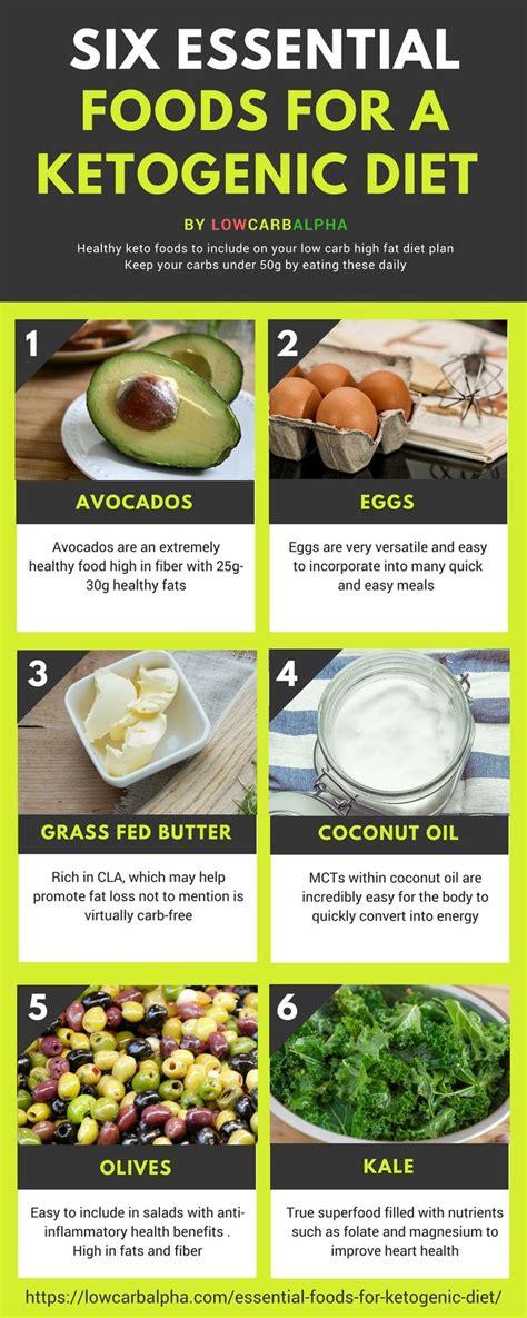 essential foods   ketogenic diet  nurture