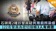 【新冠肺炎】石硤尾2確診警員疑共用廁所染疫 122名警員為密切接觸3人有病徵 - 晴報 - 家庭 - 熱話 - D200405