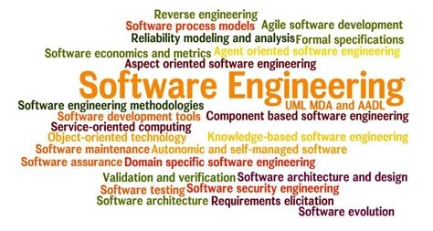 software engineering in usa engineering degrees