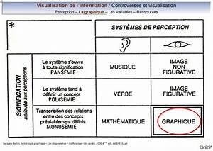 Analyse De Controverses Et Cartographie