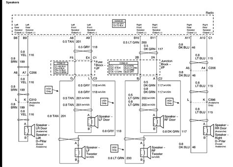 chevy avalanche radio wiring diagrammy truck