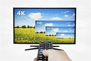 Berechnung Fernseher Abstand : so ermittelst du den optimalen abstand zum fernseher hd austria blog ~ Frokenaadalensverden.com Haus und Dekorationen