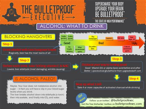 bulletproof diet and alcohol   What Not To Do In Love And Business