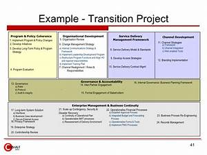 30 images of executive transition plan template infovianet With executive transition plan template