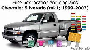 Fuse Box Location And Diagrams  Chevrolet Silverado  Mk1