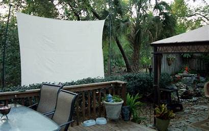 Theater Outdoor Backyard Projector Guide Simple Tech