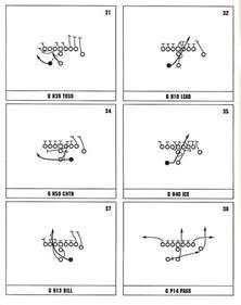 Football Offensive Playbooks