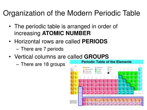 Check spelling or type a new query. PPT - The Periodic Table PowerPoint Presentation, free ...