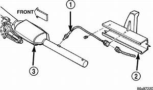 2004 Dodge Durango Throttle Position Sensor
