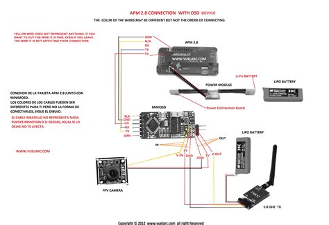 Osd 3dr Wiring Diagram osd 3dr wiring diagram wiring library