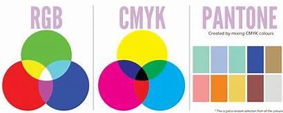 Rgb Cmyk Pantone Colour Theory