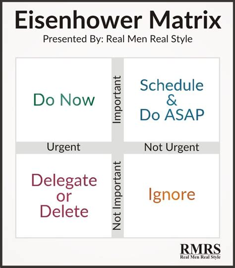 eisenhower matrix template eisenhower matrix pdf free productivity tool for you to prioritize your time avoid