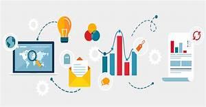 How To Choose A B2b Marketing Automation Platform