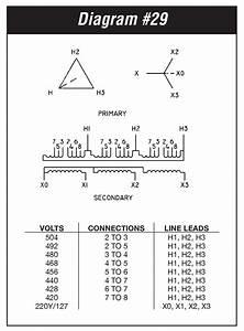 150 Kva Transformer Primary 480  440  420 Secondary 220y  127