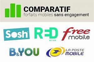 Comparatif Abonnement Mobile : forfaits sans engagement comparatif promos f vrier 2019 ~ Medecine-chirurgie-esthetiques.com Avis de Voitures