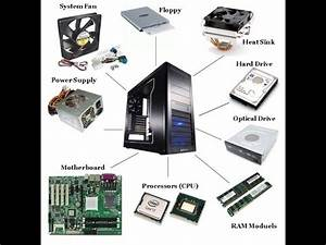 What is the name of your computer inside part's and ...