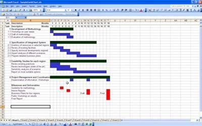 Simple Gantt Chart Template Excel 2010 by Gantt Chart Excel Template Cyberuse