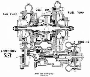 2000 Toyotum Solara Fuse Box Diagram