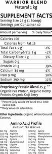 Sun Warrior Protein Powder Nutrition Facts And Ingredients Review