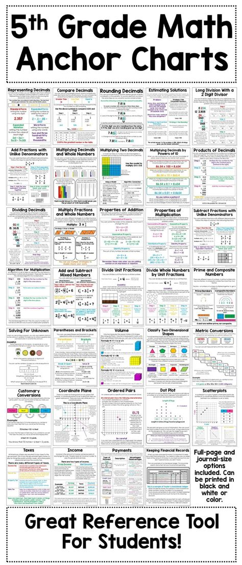 180 Best Mrs M's Style Images On Pinterest  Anchor Charts, Branches And Eggplant
