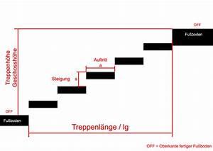Steigung Berechnen : einfache holztreppe selber bauen treppen selber bauen ~ Themetempest.com Abrechnung