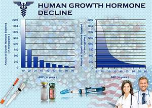 Hgh New Jersey Human Growth Hormone
