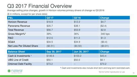 natera 2017 q3 results earnings call slides natera inc nasdaq ntra seeking alpha