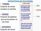Blog de Educación Compensatoria: Verso, estrofa, poema y rima.