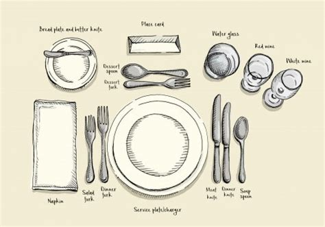 correct way to set a table the rules for setting your holiday table and why they