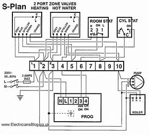 Wiring Diagram 300x272 S Plan Twin Zone Central Heating Wiring Diagram Full