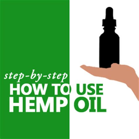 Step By Step Instructions On How To Use Cbd Hemp Oil