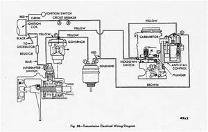 M6 Gyromatic Or Tip Toe Transmission