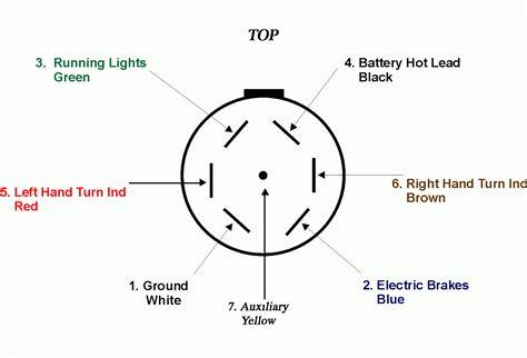 Pin Trailer Adapter Wiring Diagram