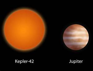 Jupiter Compared to Mars - Pics about space