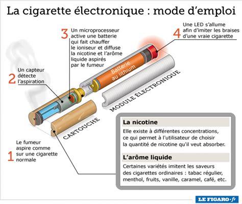 cigarette electronique bureau de tabac définition de la cigarette électronique vapofolies