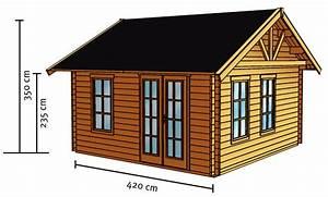 Holzhaus Günstig Kaufen : gartenhaus skanholz bern wochenendhaus holzhaus gartenhaus aus holz g nstig kaufen im shop ~ Orissabook.com Haus und Dekorationen