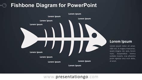 fishbone diagram  powerpoint presentationgocom