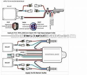 Single Beam Auto H7 Hid Kit With Slim Ballast 35w 55w 75w