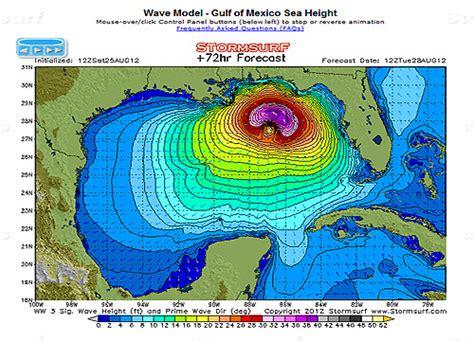 gulf  mexico wave forcast
