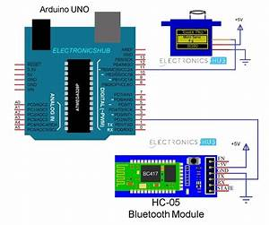 Bluetooth Controlled Servo Motor Using Arduino  Hc