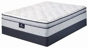 top 10 best mattress and reviews 2017 2018 With best bed pillows consumer reports