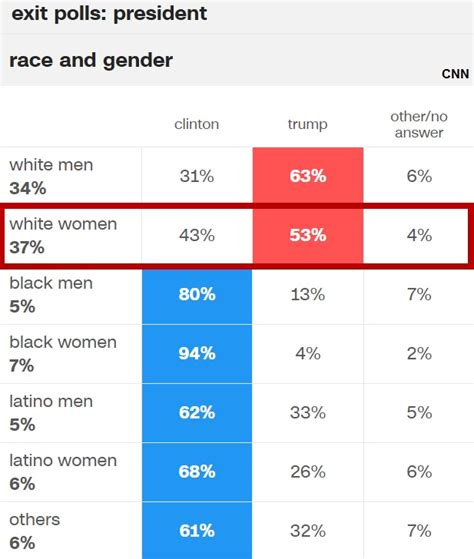 cnn comments section comment sections where are the liberals