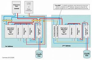 Schema Tableau Electrique Triphasé : sch ma d 39 un tableau lectrique triphas ~ Voncanada.com Idées de Décoration