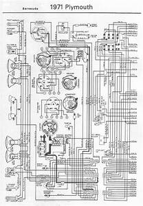 Dodge Challenger 1971 Misc Documents Wiring Diagrams Pdf