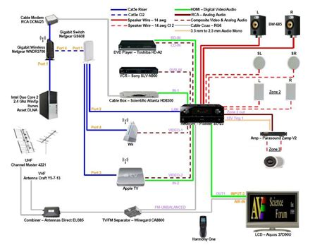 home theater diagram 5 how to diy in 2019 home
