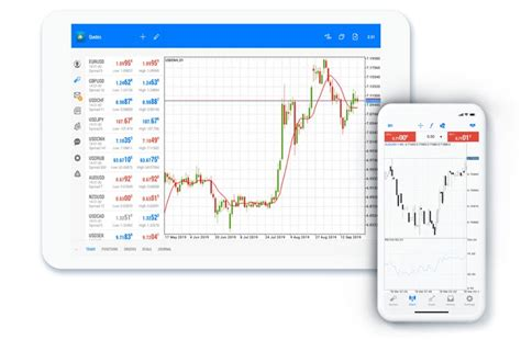 Xm bitcoin trading is available at xm trading broker, at xm.com you can buy or sell cryptocurrencies like bitcoin and you can also deposit or withdrawal with cryptocurrencies like bitcoins, so xm btc chart is available for trading and also deposit or withdrawal with a cryptocurrency like bitcoin. How To Trade Bitcoin On Xm Language:en - Fox Trading Vs Xm Who Is Better In 2021 - lost-fift3en-wall